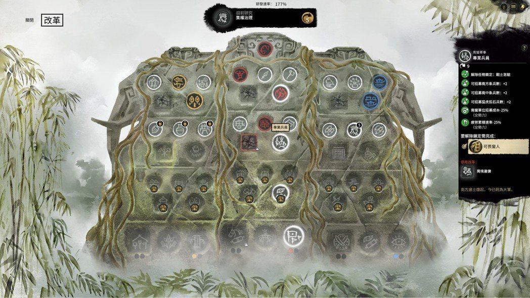 南蠻科技樹的自由度不錯,每個分支都有兩條路線可選,讓玩家打造自己的遊玩風格。