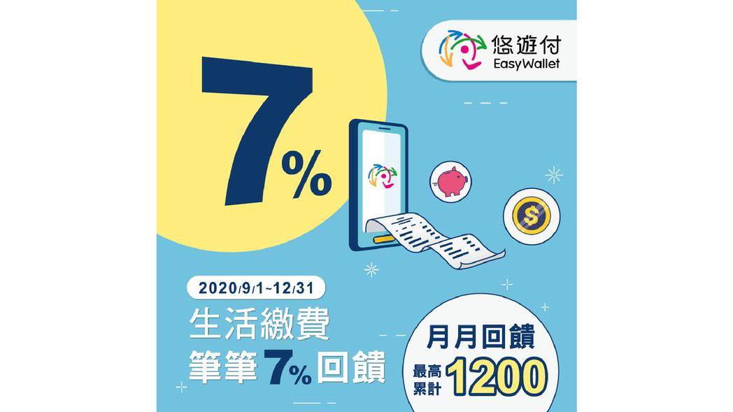 即日起至12月31日止,使用悠遊付的「生活繳費」功能完成繳費,筆筆可享支付金額的...