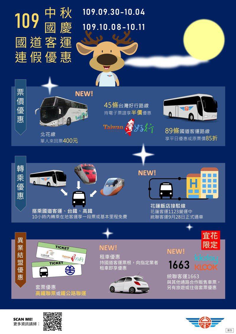 中秋、國慶連假國道客運優惠。圖/公路總局提供