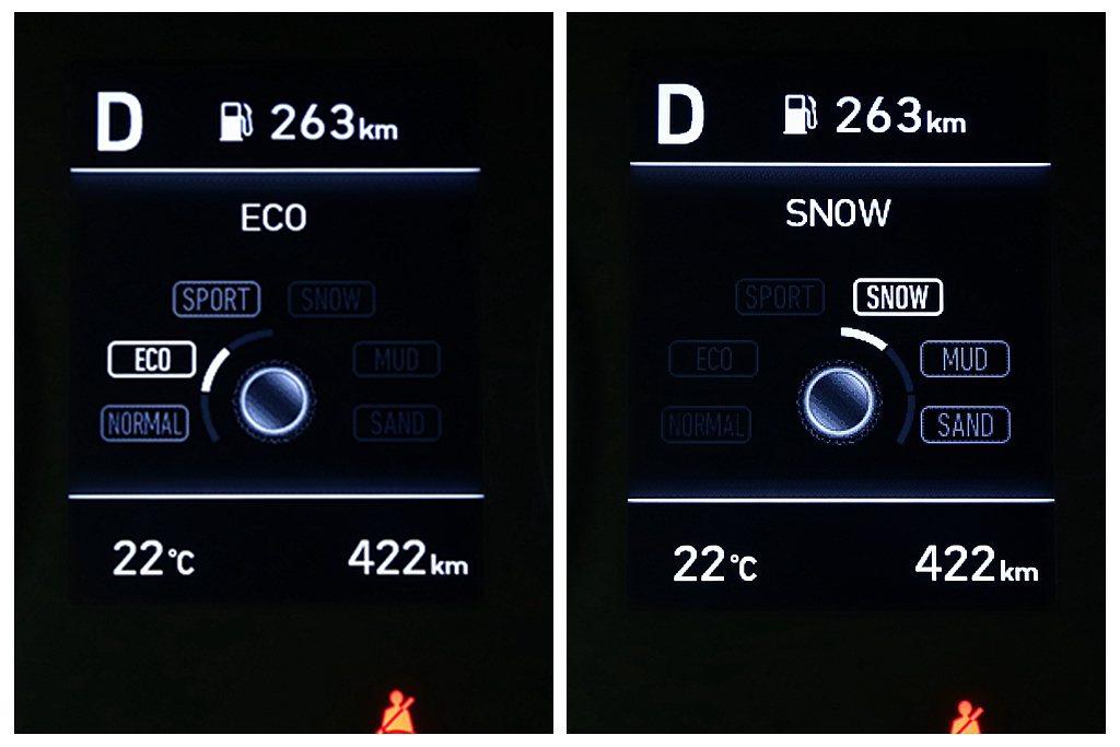 Hyundai Venue配有進階多重駕馭模式列為標準配備,除一般道路使用的No...