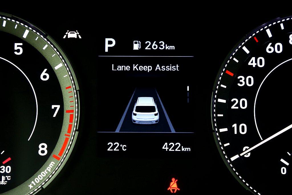 國產跨界休旅中唯一有的LKA車道偏移輔助系統,透過攝影機判別車道兩側標線,當車輛...