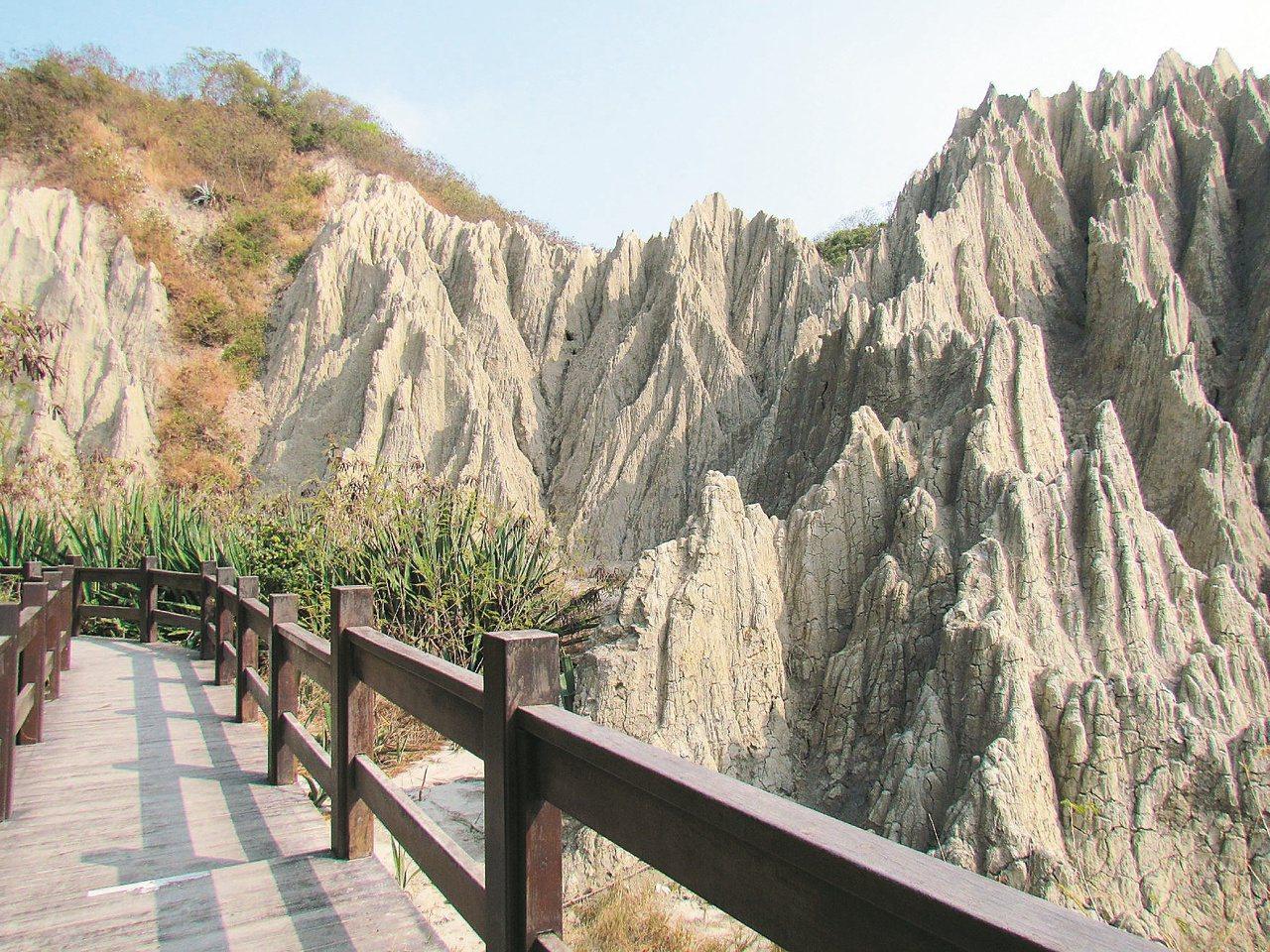 彌陀區「漯底山自然公園」是月世界的縮小版,到這裡只要沿著木棧道走,泥岩惡地形就近...