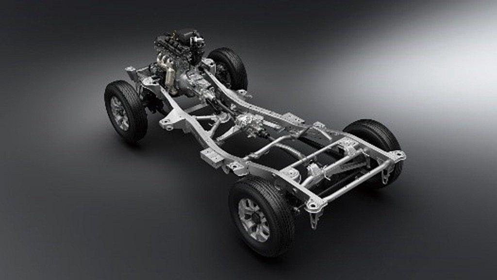 Suzuki Jimny Light Commercial Vehicle動力仍...