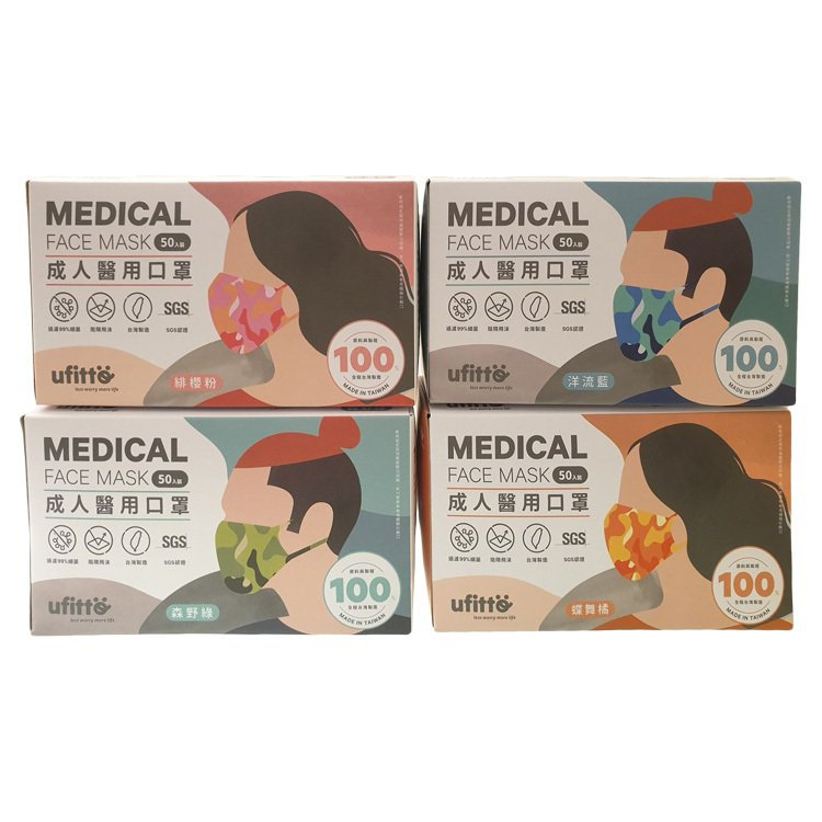 松果購物限量開賣「善存迷彩醫療口罩」100片售價1,216元、限量400盒,共有...