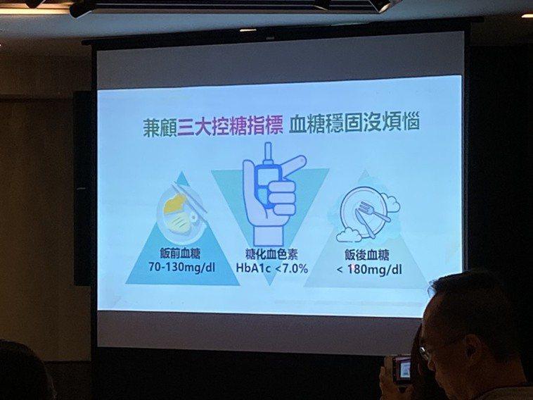 中華民國糖尿病衛教學會理事長杜思德表示,糖化血色素、飯前血糖、飯後血糖是糖尿病患...