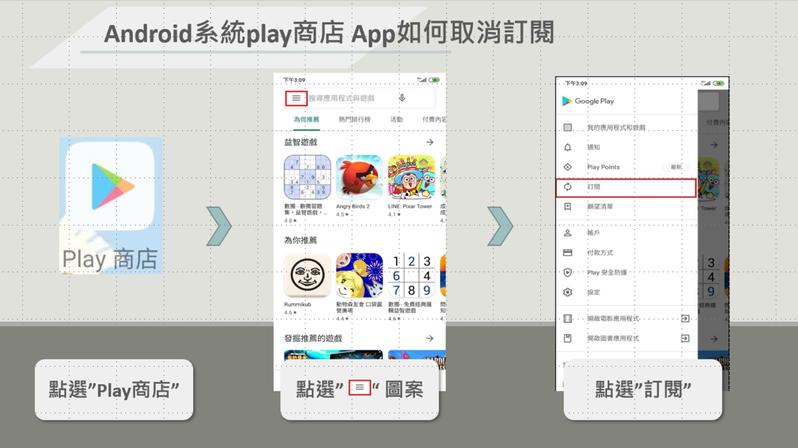 台中市法制局示範如何取消訂閱App。 圖/法制局提供