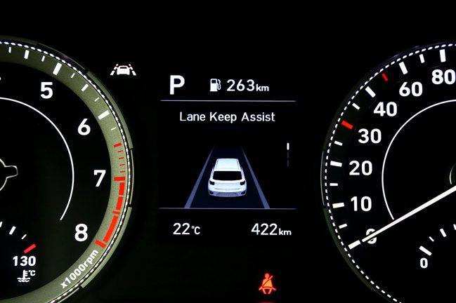 中階車型起標配Hyundai SmartSense先進行車安全預防系統,並有同級...