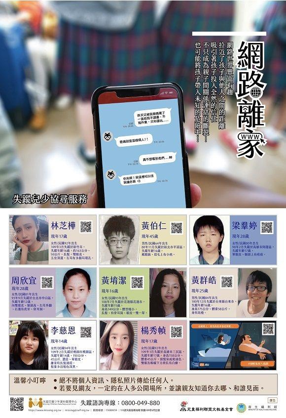 12到17歲青少年已成台灣未成年失蹤人口的大宗,過去牛奶盒或海報協尋照片上常見的稚嫩幼兒,已轉變為一張張青春臉孔。圖/兒福聯盟失蹤兒少中心提供