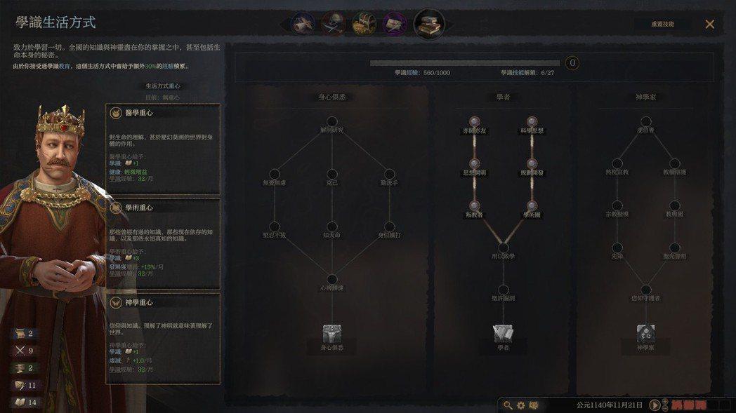 玩家可以為自己的角色選擇一種生活方式,累積經驗值解鎖對應的技能樹。