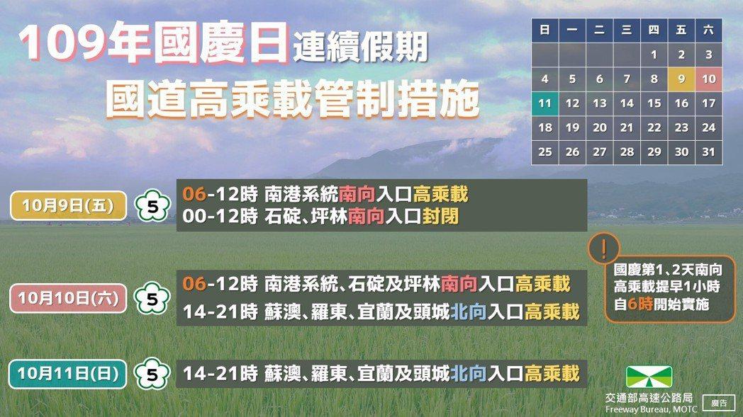 109年國慶日連續假期國道高乘載管制措施。圖/高公局提供