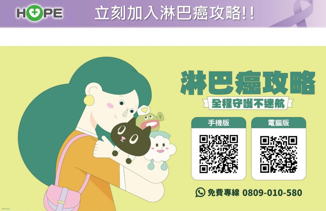 「淋巴癌攻略App」圖/癌症希望基金會提供