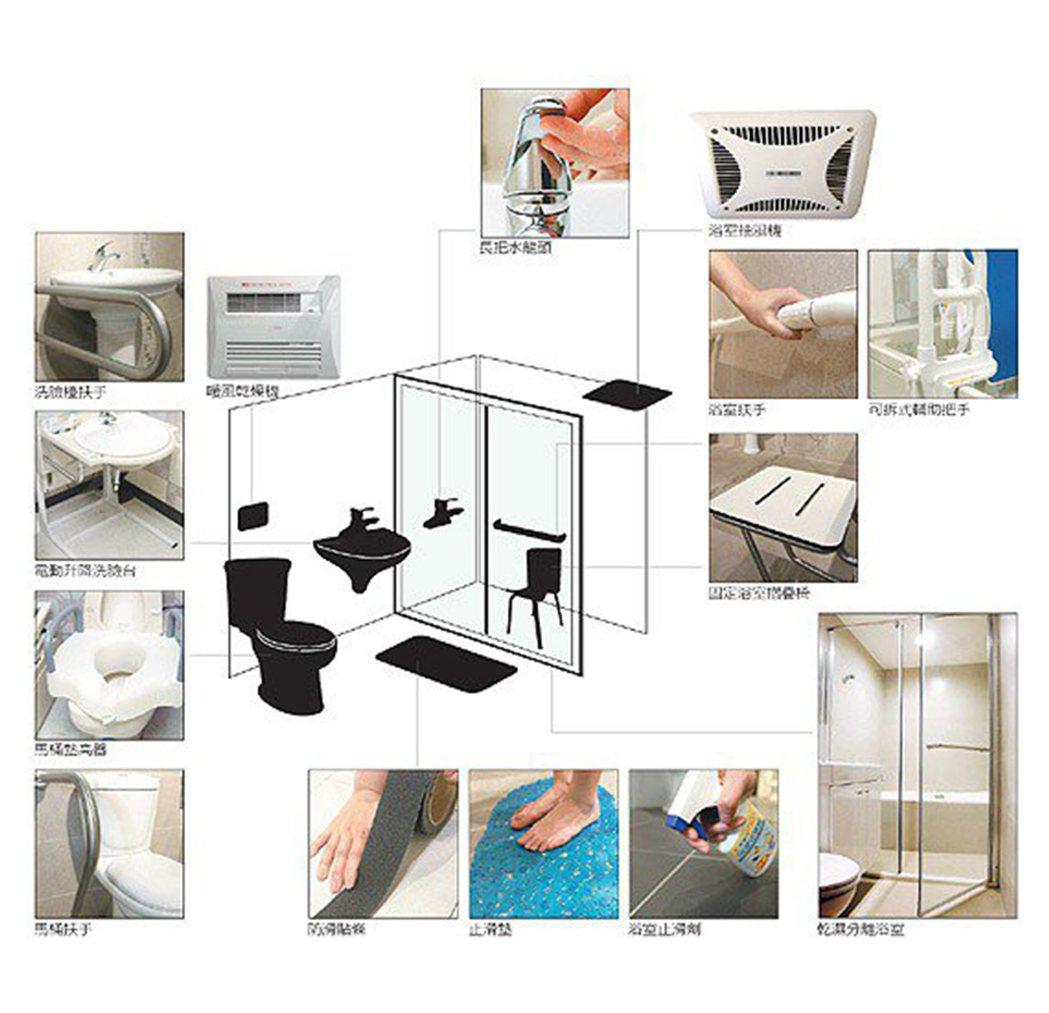 要讓家中浴廁不再處處是「地雷」,應掌握三大原則,分別是保持乾燥、照明充足,以及創...