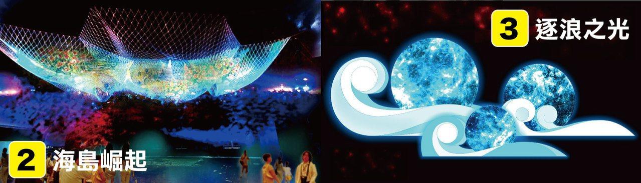 策展人彭力真發想創作出與「澎湖島嶼、色彩、島上與島下的世界」合而為一的空中裝置藝...