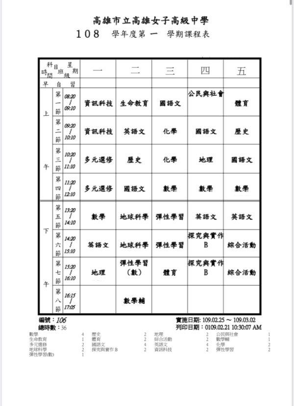 潘湘晴同學高一上學期的課表。圖/潘湘晴提供