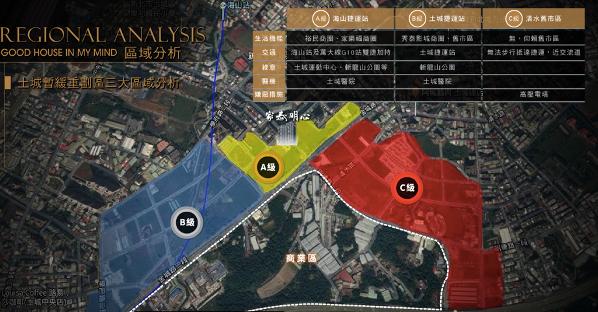 家泰明心位於最富價值的A級地段,重劃區核心角地。 業者/提供