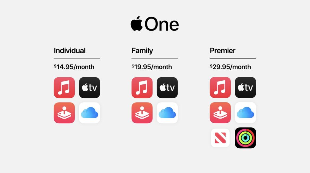 Apple One可包含Apple Music,Apple TV +,Apple...