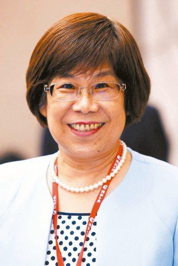 彰化銀行董事長凌忠嫄。 記者林俊良/攝影
