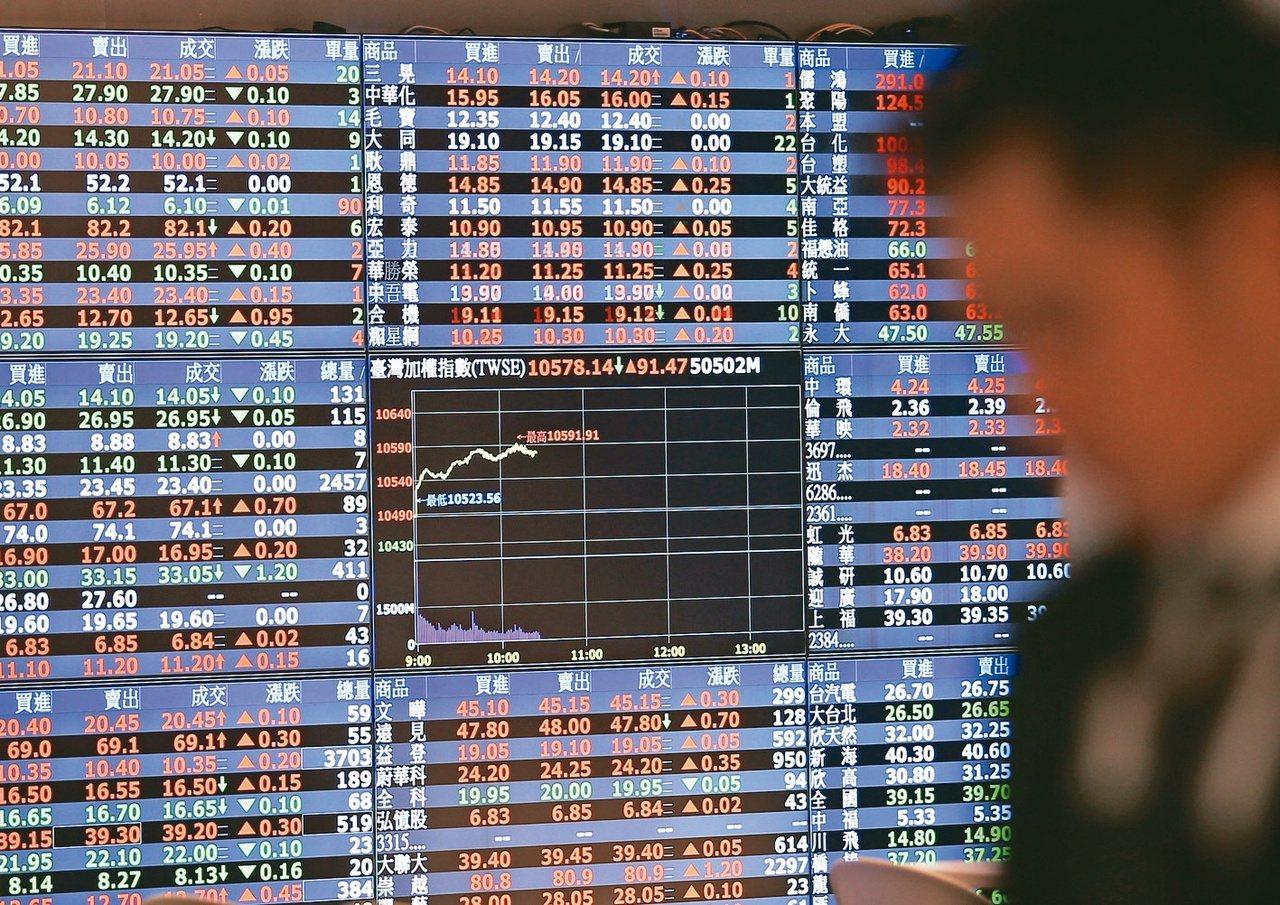 退休族或準退休族如果手上都是中小型股,建議換股操作,將一半資金投資在能穩定配息的...