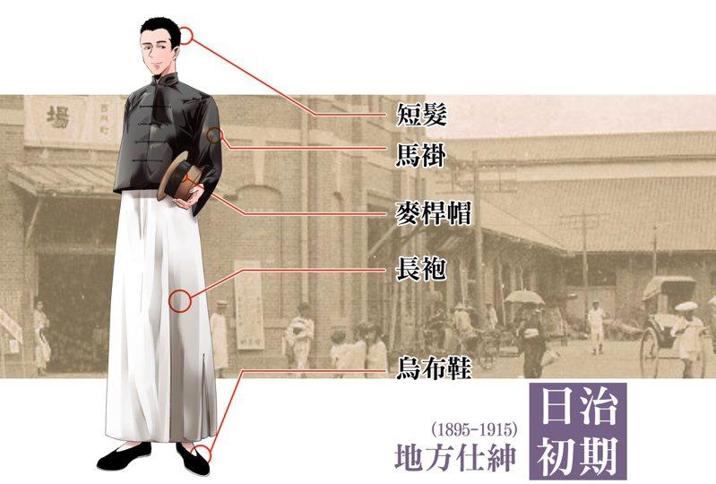 日治初期仕人鄉紳(圖/臺灣服飾誌 提供,插圖繪師:南綠)