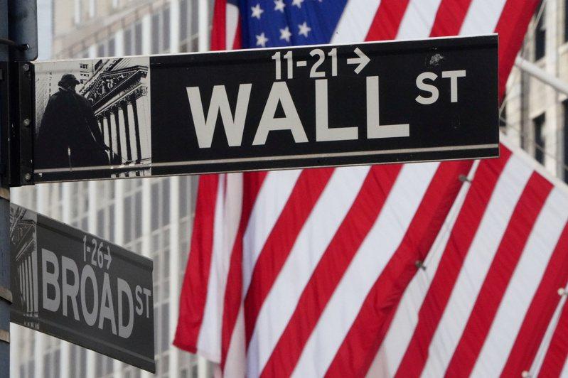 美國華爾街路牌。圖/路透