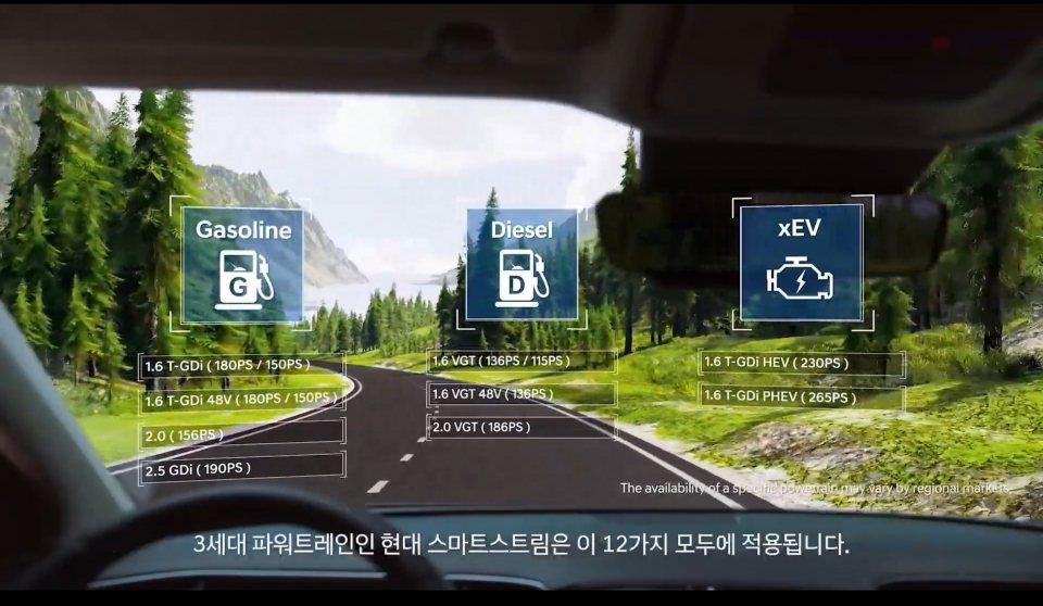 第四代Hyundai Tucson共有12種動力可選擇,不過根據各市場的需求將會...