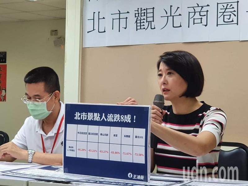 台北市議員王鴻薇舉行記者會,指出報復性旅遊在7、8月爆發,但北市沾不了邊,觀光仍沒有起。記者楊正海/攝影