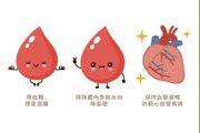 空心菜有利降血糖、血壓 營養師:且利血管暢通防心血管疾病!