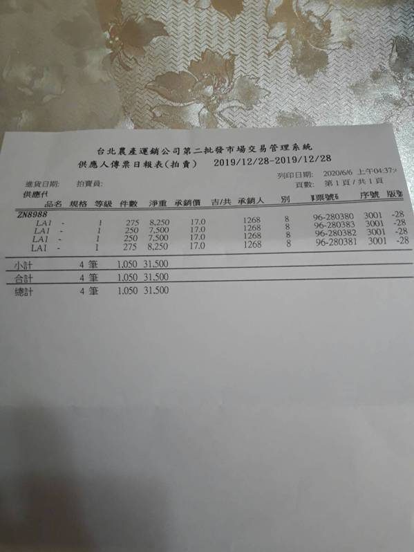北農第二批發市場交易系統資料。 圖/民眾提供