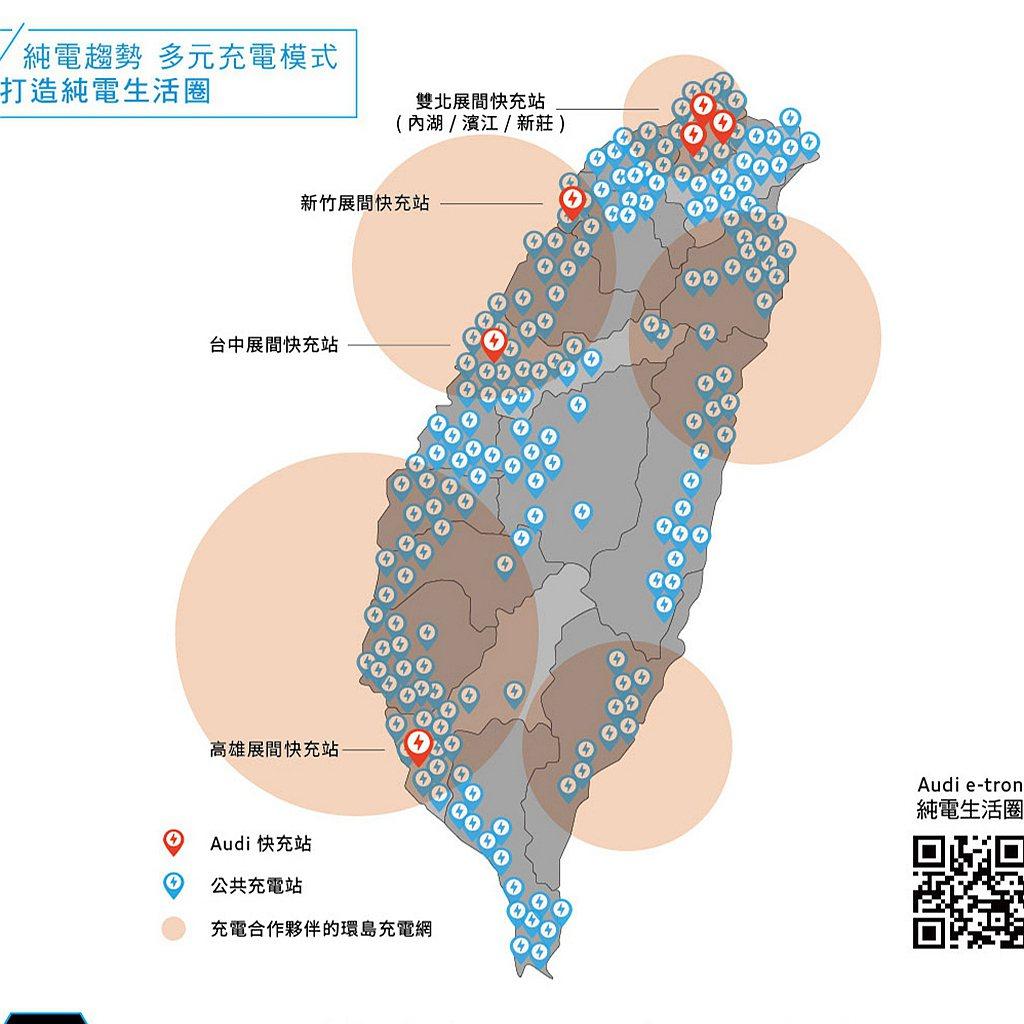 台灣奧迪計畫於年底前建置共6座Audi快速充電站,分別座落於全台五大都會區,包括...
