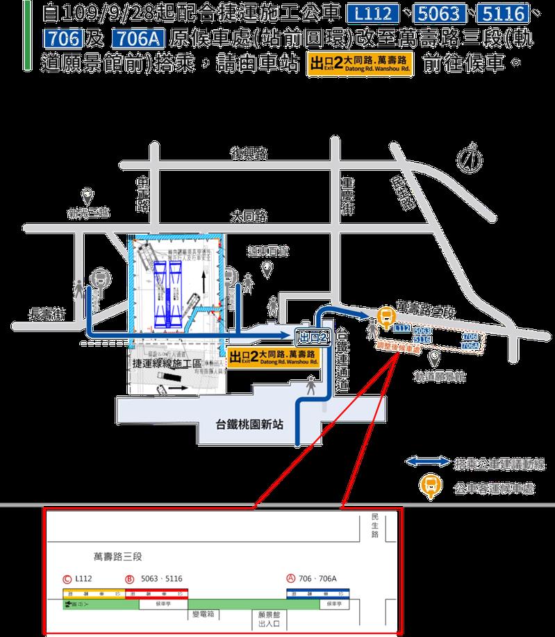 配合捷運綠線工程施工,市府交通局今天指出,桃園火車站前樂活巴L112路線、市區客運5063路、706路、706A路與公路客運5116等路線公車站位,自28日起遷移至桃園軌道願景館前。圖/桃園市交通局提供