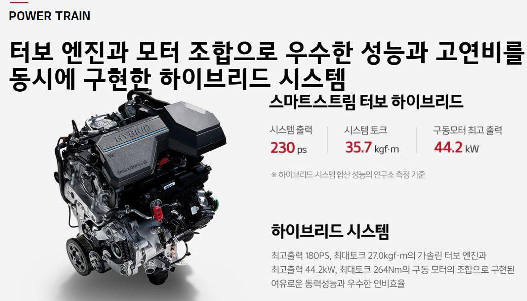 全新Kia Sorento Hybrid動力。 摘自Kia