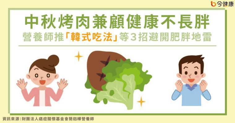 中秋烤肉兼顧健康不長胖 營養師推「韓式吃法」等3招避開肥胖地雷