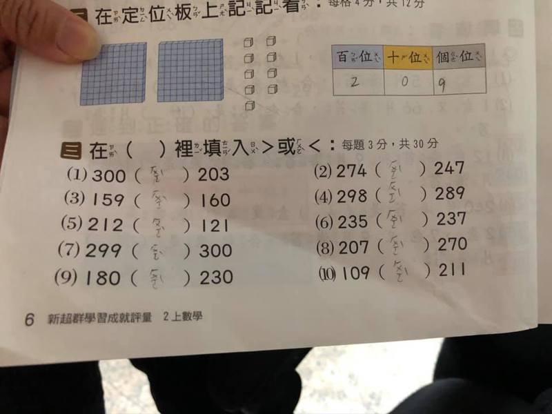 一名爸爸PO出女兒的數學作業,答案卻讓他看了哭笑不得。 圖/翻攝自「爆怨公社」