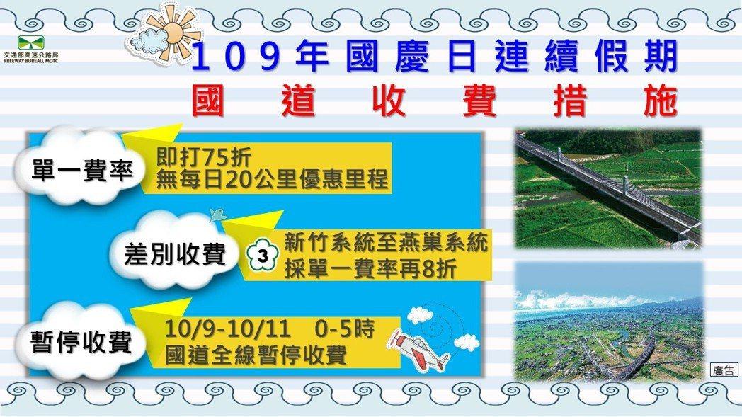 國慶連假國道收費措施。 圖/高公局提供