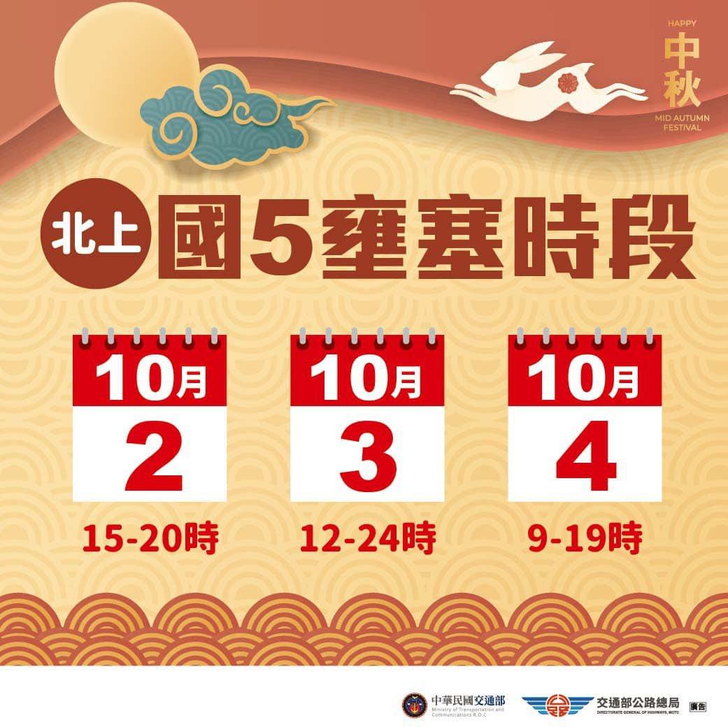 交通部提供懶人包說明中秋假期國道5號疏運措施。取自林佳龍臉書