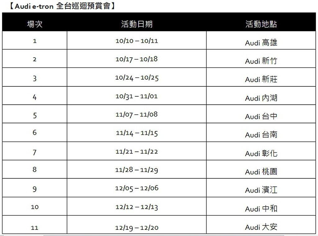 台灣奧迪將與10月10日起至12月20日,於每週六及週日在全台Audi授權展示中...