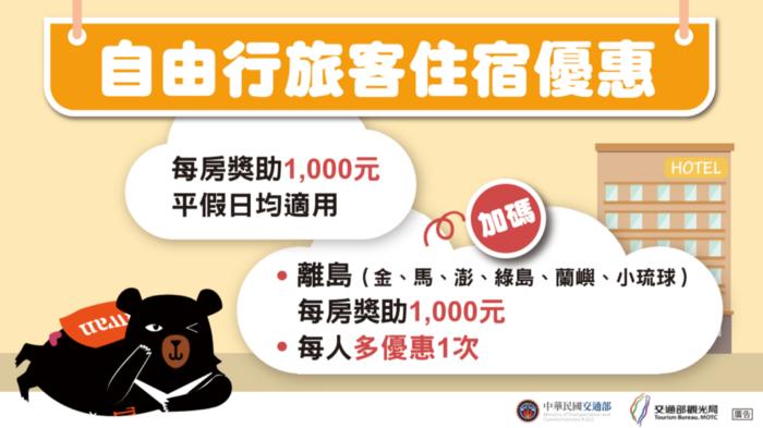 入住指定旅宿時,結帳金額可直接折抵 NT$1,000,平假日都適用,每人限用一次...