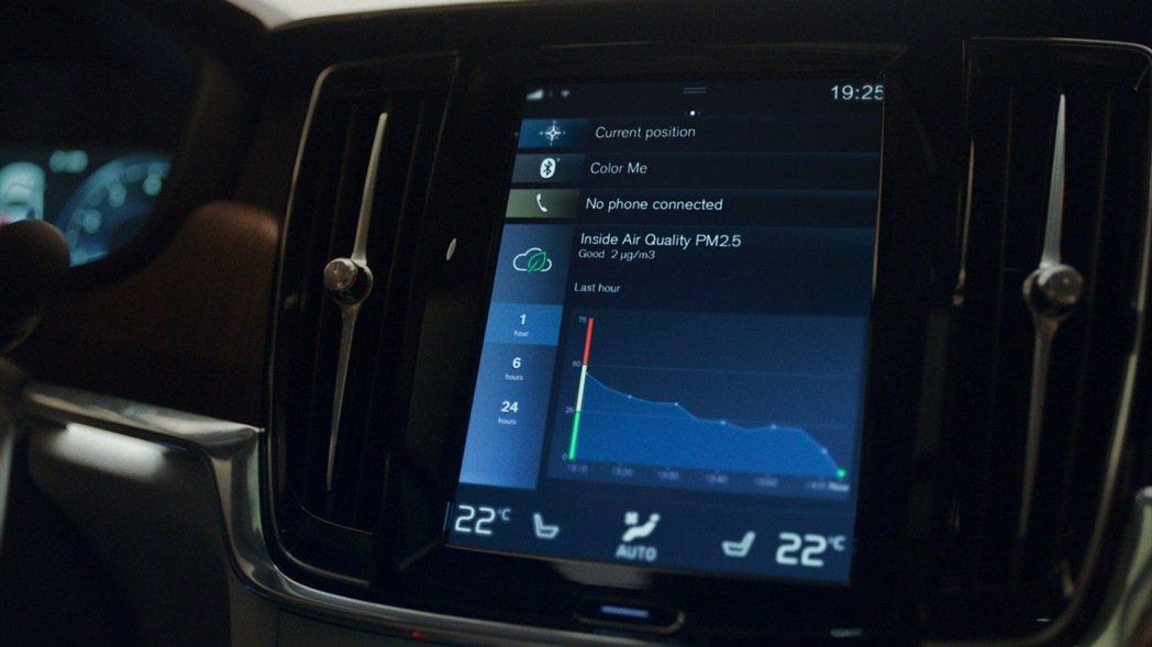 全新年式 XC60 率先導入 AAC 高效複合清淨科技車款,可過濾99.9%PM...