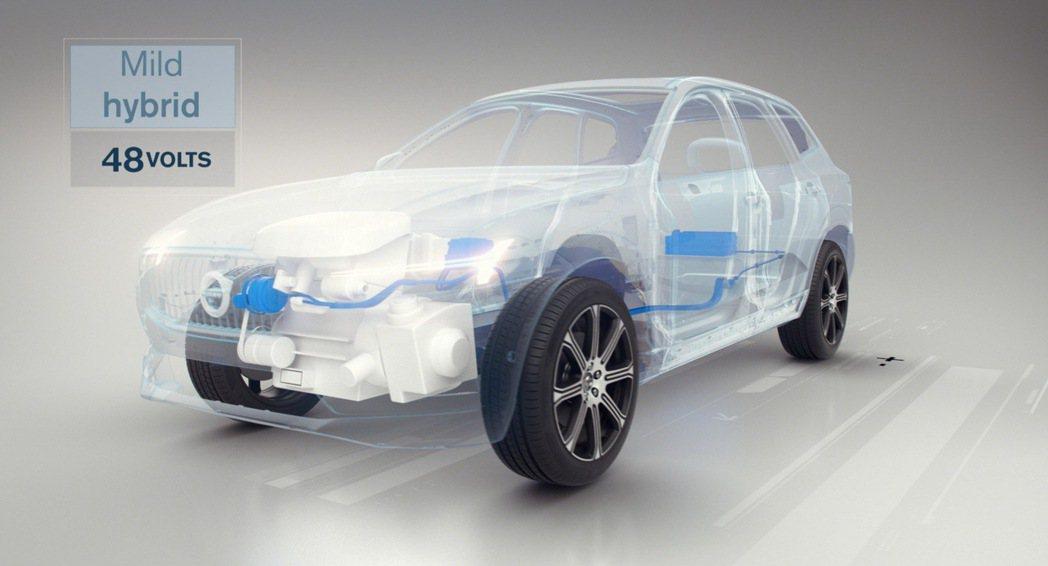 全新 21 年式 XC60 新增 B4 動力,擁有 197hp/30.6kgm ...