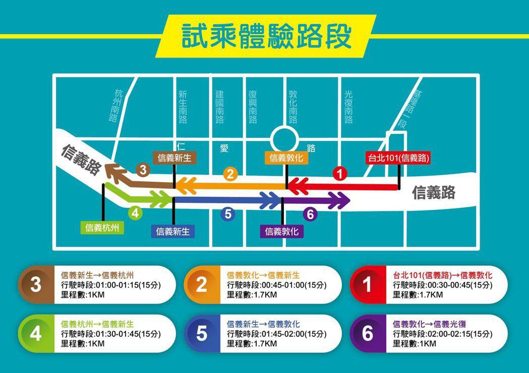 台北市信義路公車專用道自駕巴士創新實驗計畫 民眾試乘體驗路段圖。 圖/交通局提供