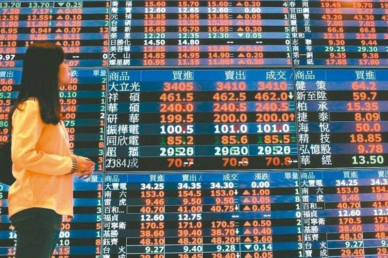 台股今日以12,282.36點上漲開出,指數開高走高收在今日最高,權值股回神,帶領多頭上攻。報系資料照