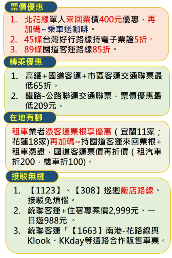 客運、租車優惠。圖/取自行政院網站