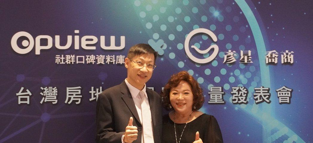 彥星喬商廣告,攜手國內最具規模的社群監測平台意藍資訊OpView,共同發表202...