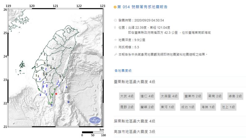 台東昨連續發生十起地震,震央皆位在東南部外海附近,其中清晨四時五十分更達規模五點三。 圖/取自氣象局網站