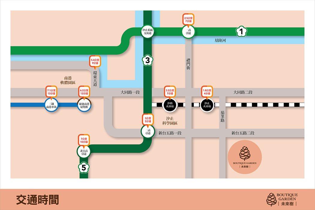 汐止交通時間表。 圖/未來樹提供
