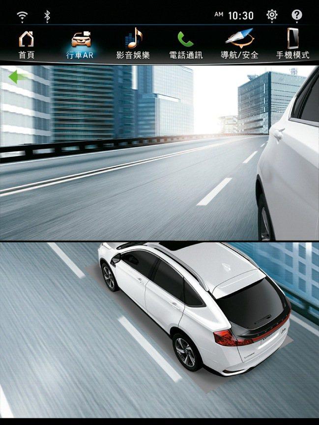 提供領先車界的行車AR影像系統(AR View⁺ System)。 圖/LUXG...