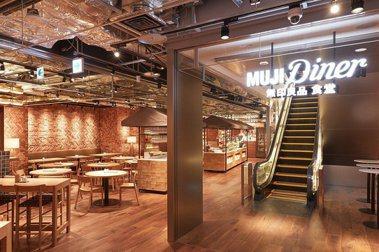 旅日作家張維中/秋風的節奏:遠距工作之際,探訪東京新餐廳