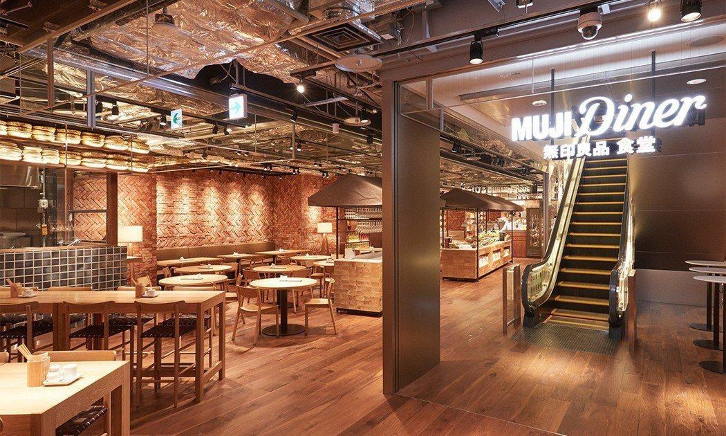 銀座無印良品的MUJI HOTEL地下有一間名為「MUJI DINER」的餐廳。...