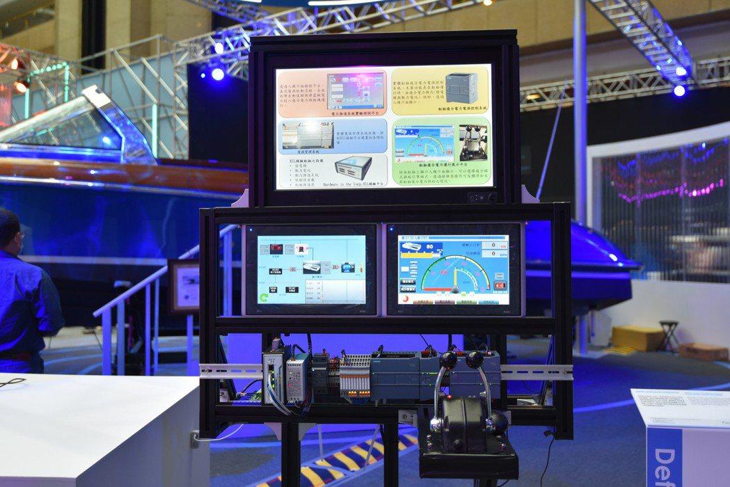船舶電力管理系統(PMS)成功的導入國內元件廠商至供應鏈中。 船舶中心/提供