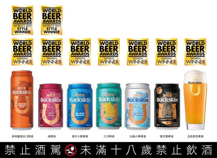 金車柏克金啤酒2020年WBA世界啤酒大獎再度抱回多項殊榮,風味與品質深受評審讚...